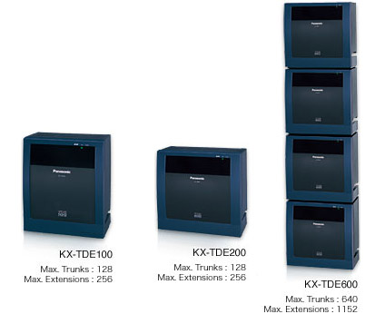 KX-TDE